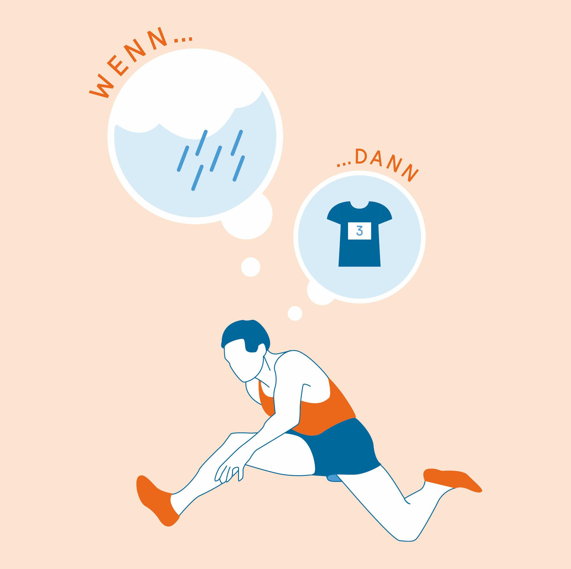 Training im Kopf – Motivation & Aufmerksamkeit